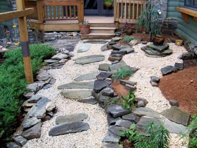 別墅庭院戶外休閑型花園設計