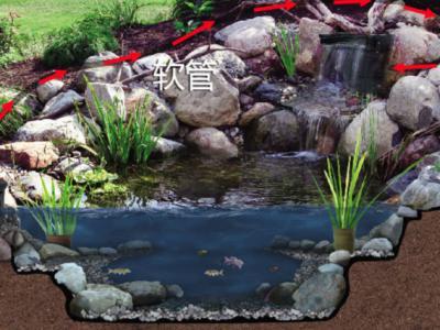庭院溪流水景是必不可少的設計